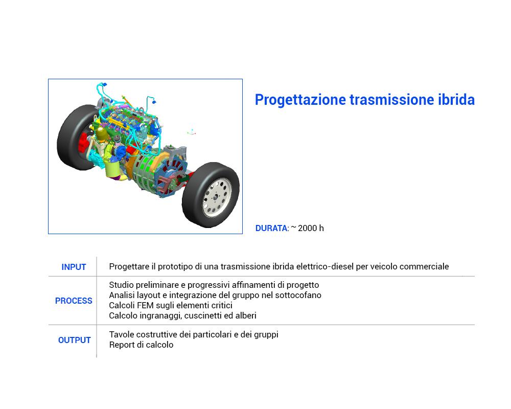 Slide-Automotive-01